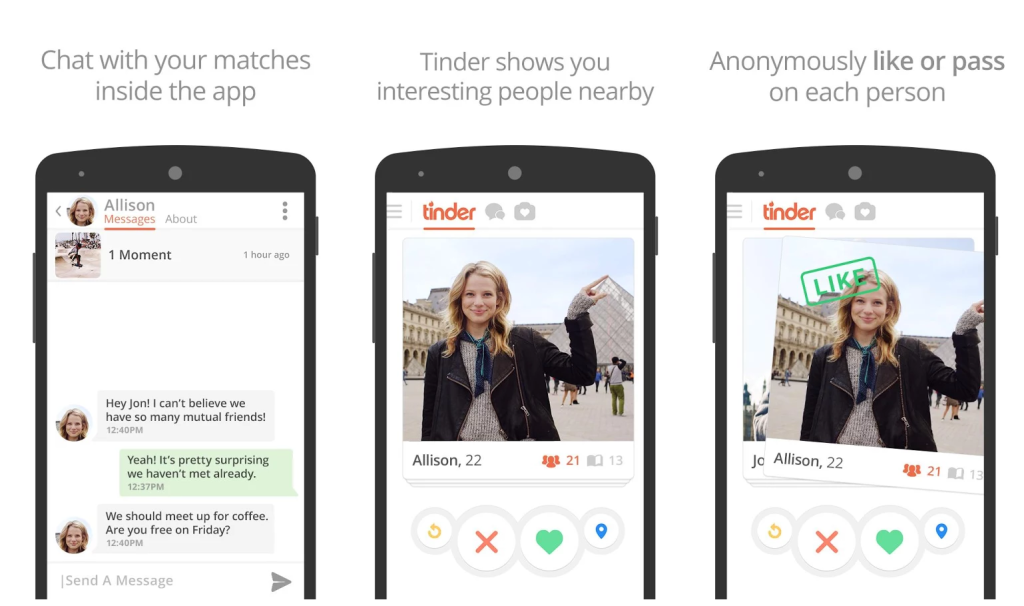Dating models in london
